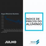 Confira a variação de preços do alumínio no mês de julho
