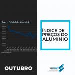 Confira a variação de preços do alumínio em outubro