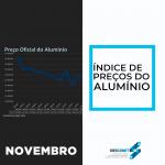 Índice dos Preços do Alumínio de Novembro