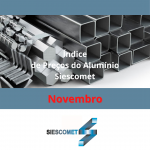 Índice de Preço do Alumínio – Novembro